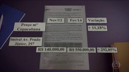 Investigação que envolve Flávio Bolsonaro aponta indícios de lavagem de dinheiro