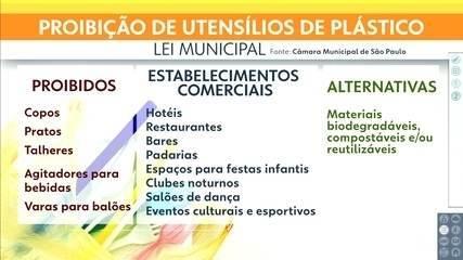 Nova lei proíbe uso de utensílios plásticos em estabelecimentos comerciais de São Paulo