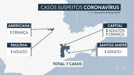 SP monitora 7 casos suspeitos de coronavírus