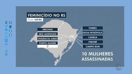 Feminicídios no Rio Grande do Sul triplicam em janeiro deste ano