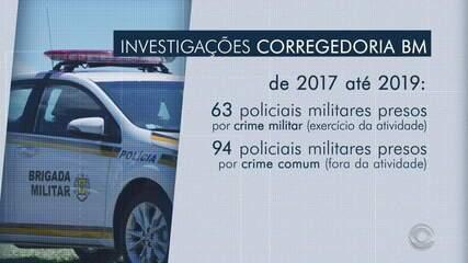 Nos últimos dois anos mais de 150 policiais militares tiveram envolvimento em crimes no RS