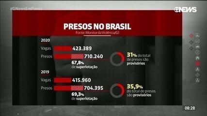 'Monitor da Violência': presos provisórios e superlotação de cadeias diminuem no país