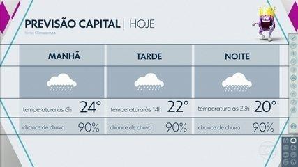 Veja a previsão do tempo para esta sexta-feira,21 /02/2020