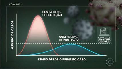 Médica brasileira na Itália alerta para o que pode acontecer com o Brasil