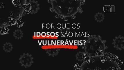 Coronavírus: por que os idosos são mais vulneráveis e como protegê-los
