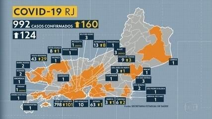 RJ tem 42 mortos por coronavírus e Caxias fecha comércio