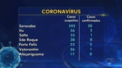 Número de mortes suspeitas por Covid-19 na região registra aumento