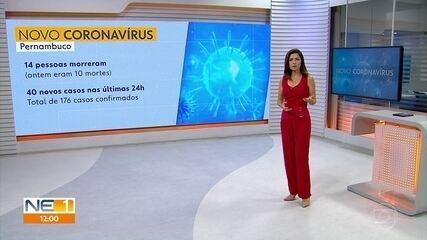 Pernambuco registra mais quatro mortes e 40 novos casos de coronavírus