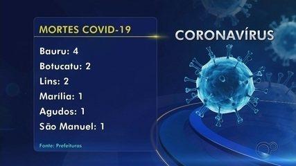 Lins registra a segunda morte por Covid-19. Confira o balaço do Centro-Oeste Paulista