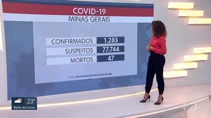 Covid-19: Minas Gerais tem 1.283 casos confirmados