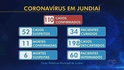 Confira os casos suspeitos e confirmados de coronavírus na região de Jundiaí