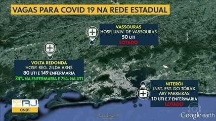 Fila para leito no Rio tem 285 pacientes à espera