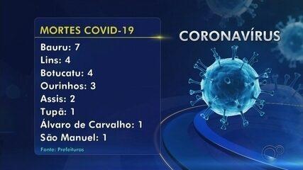 Casos confirmados de coronavírus nas regiões de Bauru e Marília nesta quinta-feira
