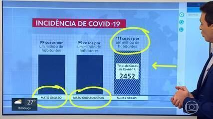Internações de pacientes com síndrome respiratória aguda preocupam em Minas