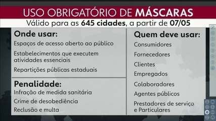 Decreto dá detalhes sobre medida que torna obrigatória o uso de máscaras em SP