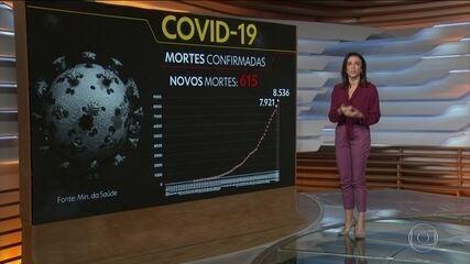 Coronavírus: com 615 mortes em 24 horas, Brasil é o 6º país com mais vítimas da Covid-19