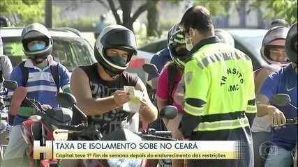 Coronavírus: Taxa de isolamento sobe no Ceará após endurecimento de restrições