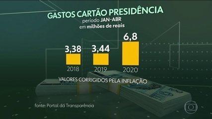 Gastos com cartão corporativo da Presidência são os mais altos dos últimos oito anos