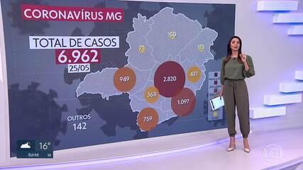 Minas tem 230 mortes pela COVID-19.