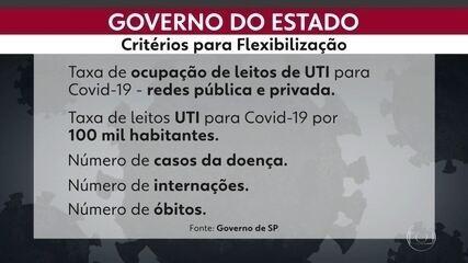 Governo anuncia plano de retomada da economia