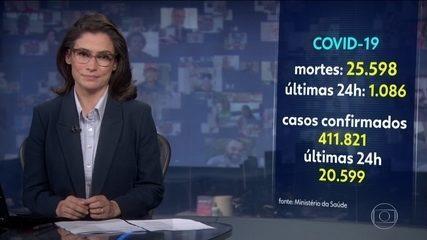 Brasil supera 400 mil casos confirmados e chega a 25.598 mortes por Covid-19