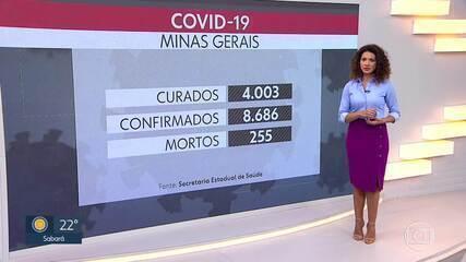 Minas tem quase 700 novos casos de coronavírus em 24 horas