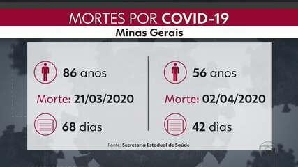 Governo de Minas demora mais de 2 meses para divulgar morte por coronavírus