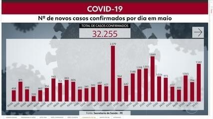 Pernambuco chega a 32.255 casos confirmados e 2.669 mortes por Covid-19
