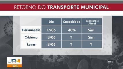 Florianópolis terá retorno do transporte coletivo em 17 de junho