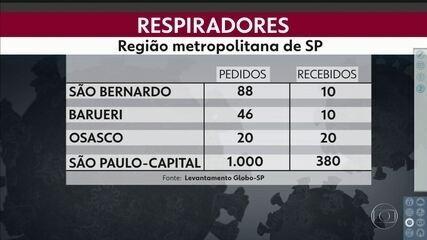 Maioria das cidades da Região Metropolitana segue na espera de respiradores