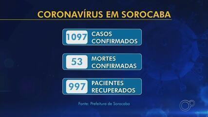 Casos suspeitos e confirmados de coronavírus na região de Sorocaba