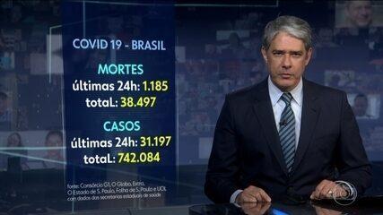 Consórcio da imprensa contabiliza 1.185 novos óbitos por Covid-19 no Brasil