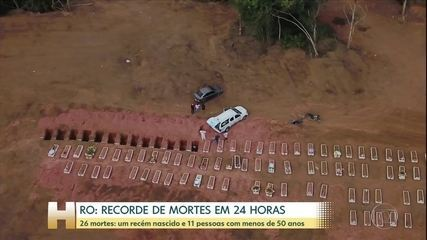 Rondonia registrou recorde de mortes pela Covid-19 em vinte e quatro horas.
