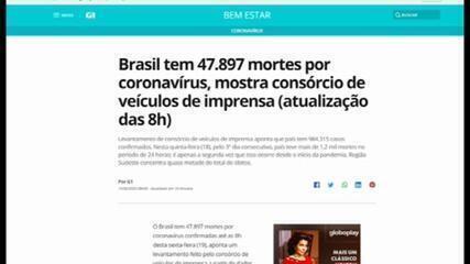 Brasil tem 47.897 mortes e 984.315 casos do novo coronavírus