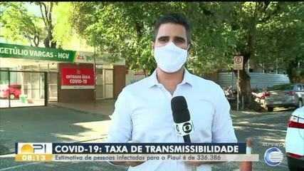 Transmissibilidade cresce no Piauí; estado pode ter 336 mil infectados por coronavírus