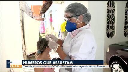 Taxa de transmissão cresce e números da COVID-19 no Piauí assustam