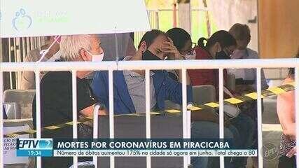 Covid-19: número de óbitos pela doença em Piracicaba aumenta 175% em 23 dias