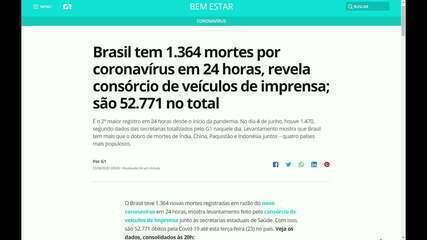 Brasil tem 1.151.479 casos de coronavírus e 52.771 mortes, informa consórcio de imprensa