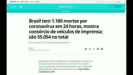 Brasil tem 1.233.147 casos de coronavírus e 55.054 mortes, informa consórcio de imprensa