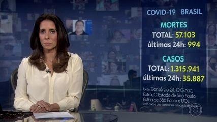 Brasil tem 994 mortes por coronavírus em 24 horas