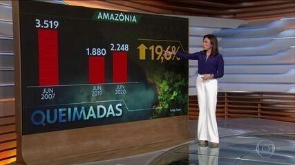 Em junho, Amazônia teve maior índice de focos de queimadas dos últimos 13 anos
