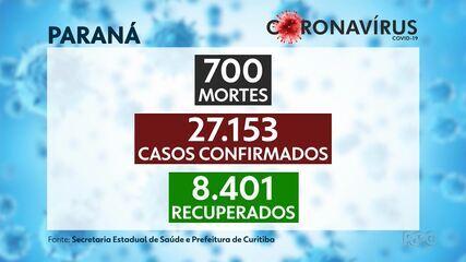 Paraná soma 700 mortes e mais de 27 mil casos de coronavírus