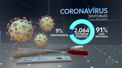 Número de contaminados pela Covid em algumas cidades pode ser 6 vezes maior, diz estudo