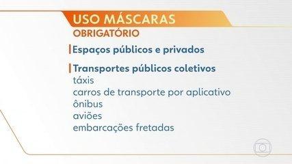 Bolsonaro veta uso obrigatório de máscara no comércio e em templos