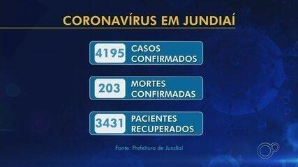 Jundiaí registra mais 7 mortes e contabiliza 203 óbitos; casos são 4.195