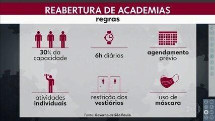 Academias das cidades que estão na fase amarela poderão reabrir na segunda-feira (6)