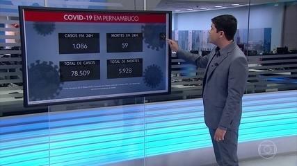 Pernambuco confirma mais 1.086 infectados por Covid-19 e 59 óbitos