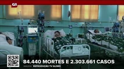 G1 em 1 Minuto: Brasil tem 84.440 mortes por coronavírus e 2.303.661 casos confirmados