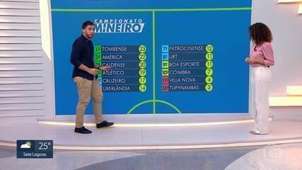 Briga por classificação para as semifinais segue acirrada no Campeonato Mineiro