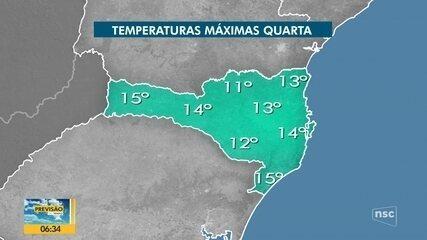 Confira a previsão do tempo para esta quarta-feira em Santa Catarina